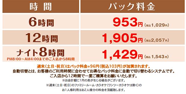 f:id:yutochiba:20180601143325p:plain
