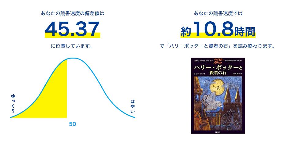 f:id:yutochiba:20180731231518p:plain