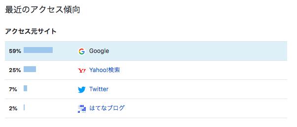 f:id:yutochiba:20180810212139p:plain