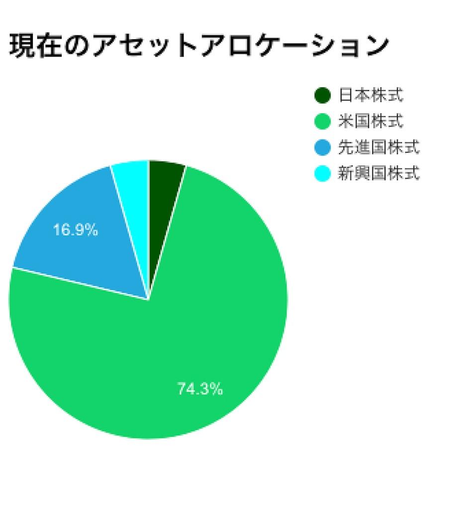 f:id:yutokiti:20210522112548j:image