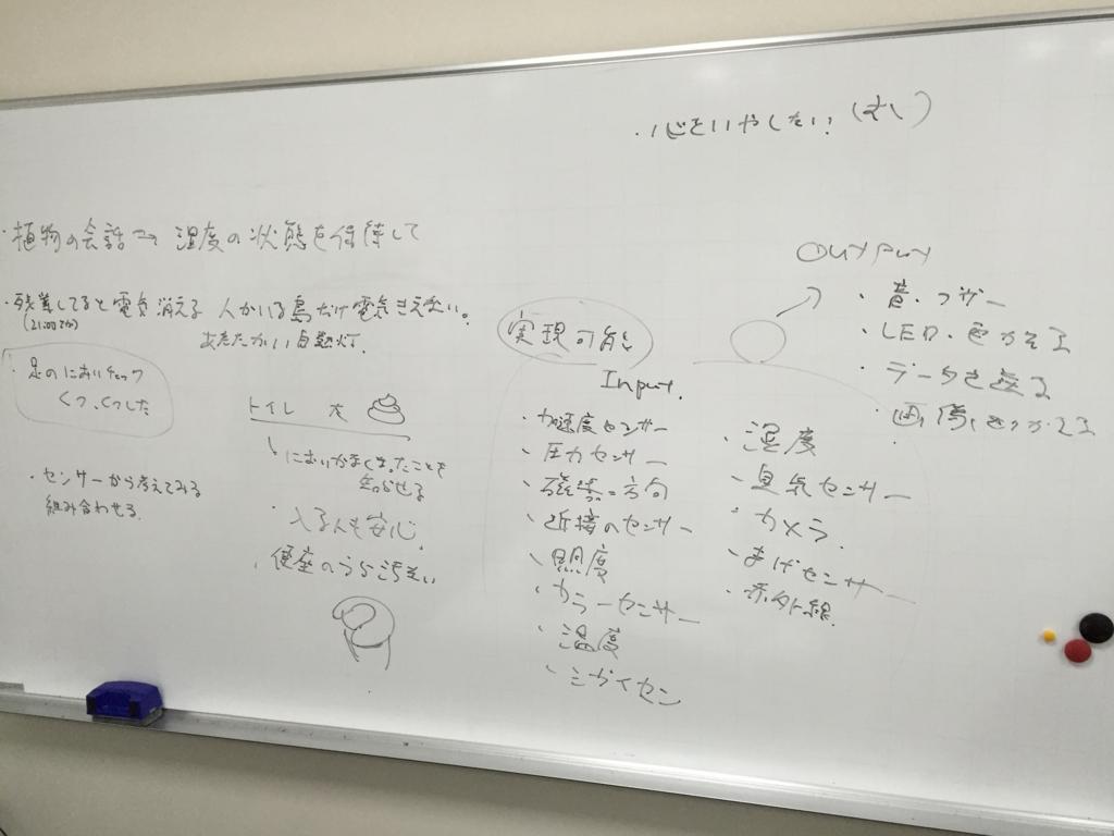 f:id:yutokyokutyo:20170314005517j:plain