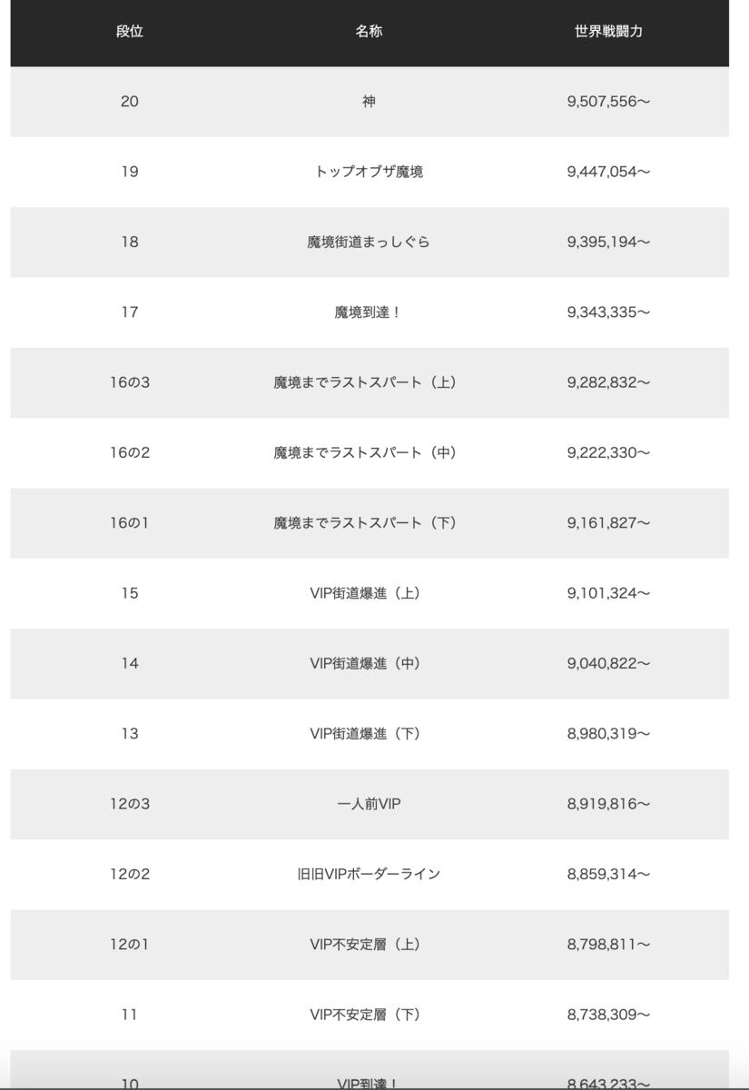 f:id:yutokyokutyo:20210329002544p:plain