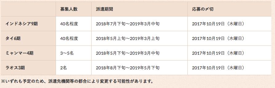 f:id:yutonakahira:20170901124615p:plain