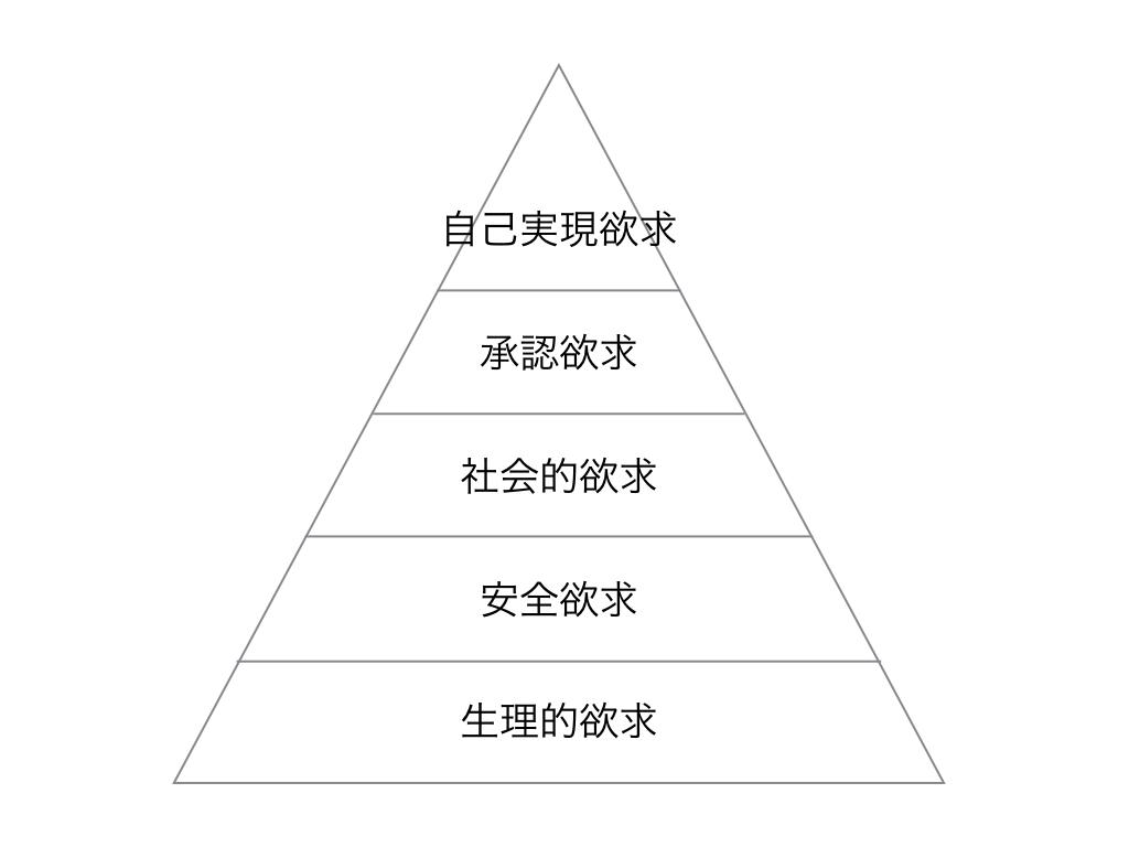 f:id:yutonakayama:20180302120615j:plain