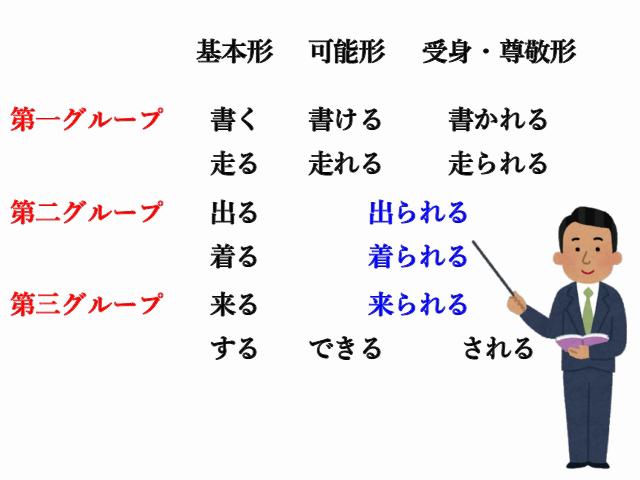 f:id:yutonsmaile:20200509133042p:plain