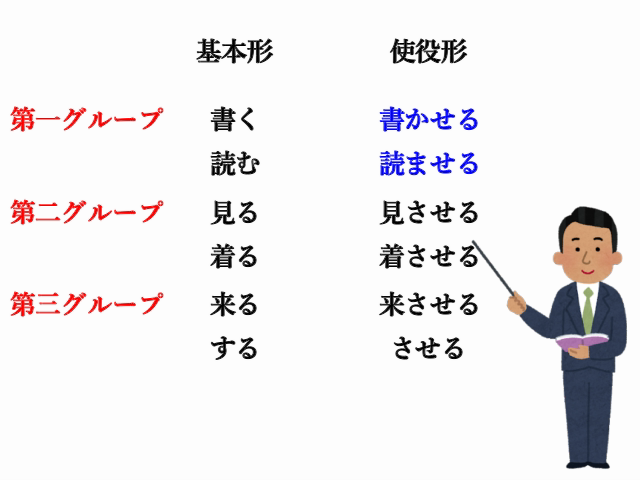 f:id:yutonsmaile:20200509145235p:plain