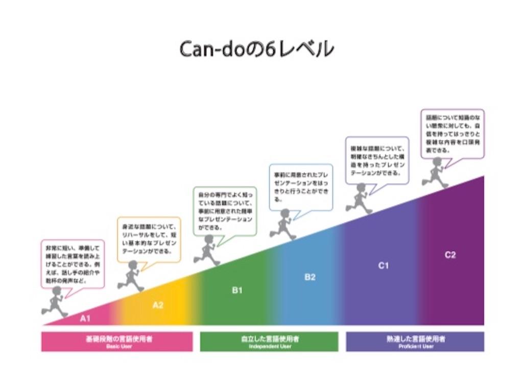 f:id:yutonsmaile:20200730140316j:plain