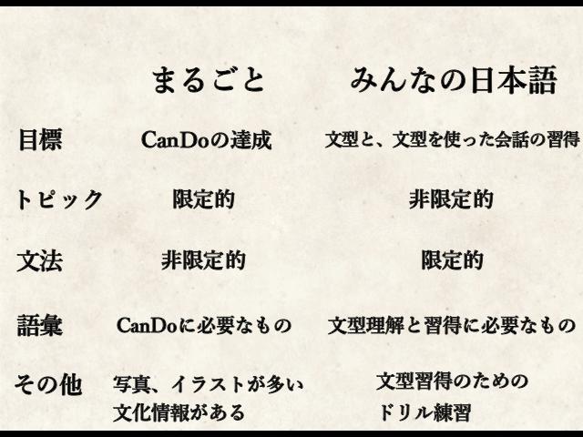 f:id:yutonsmaile:20200730190801p:plain