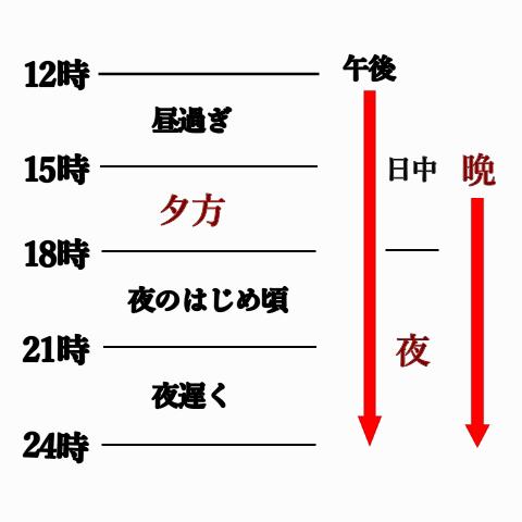 f:id:yutonsmaile:20201215171616p:plain