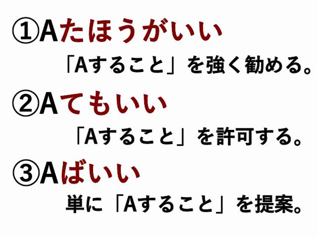 f:id:yutonsmaile:20201223223750p:plain
