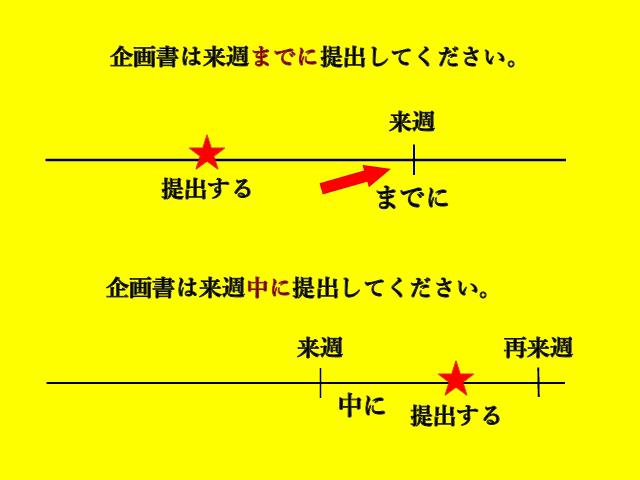 f:id:yutonsmaile:20210106171824p:plain