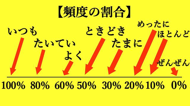 f:id:yutonsmaile:20210115142849p:plain