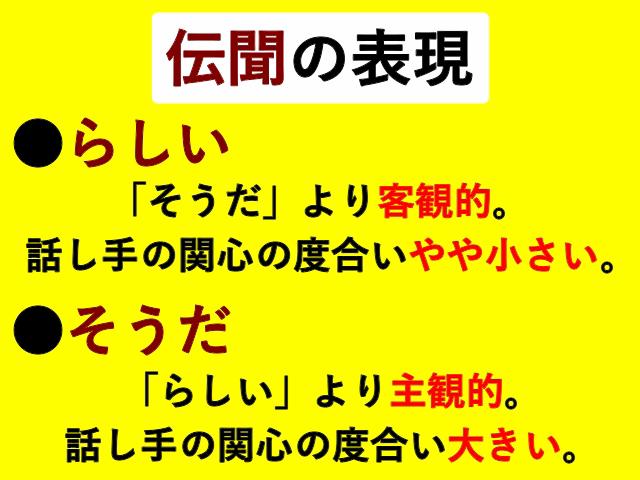 f:id:yutonsmaile:20210130123515p:plain