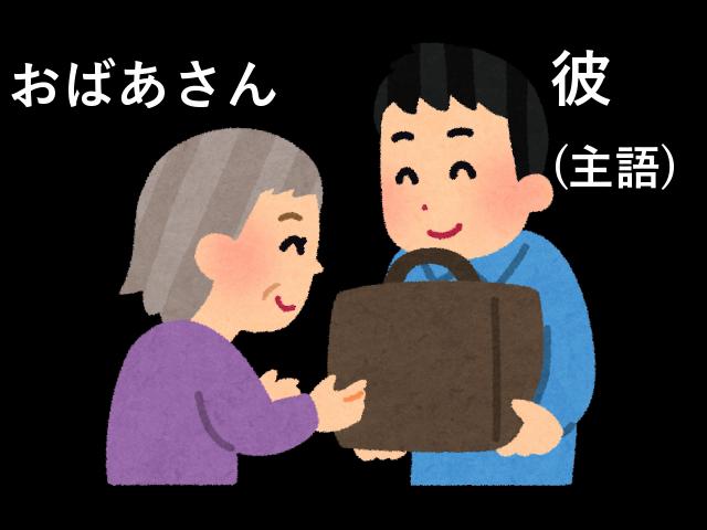 f:id:yutonsmaile:20210514222522p:plain