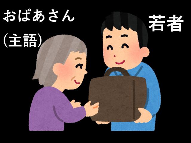 f:id:yutonsmaile:20210514222606p:plain