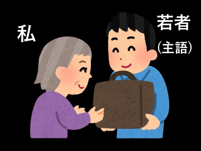 f:id:yutonsmaile:20210514222639p:plain