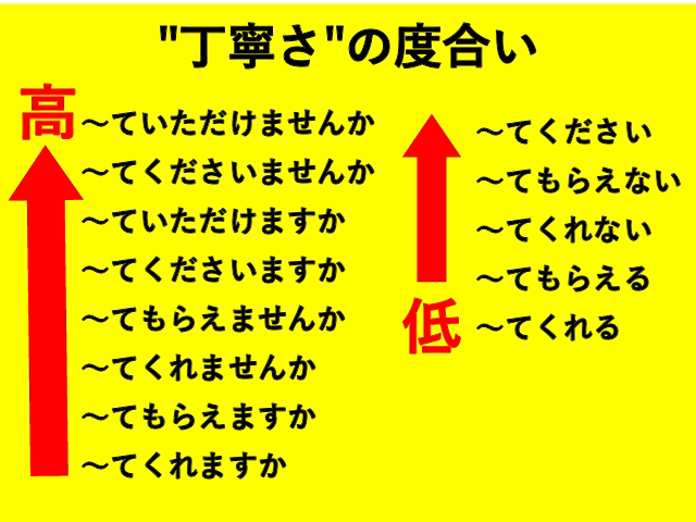 f:id:yutonsmaile:20210514230706p:plain