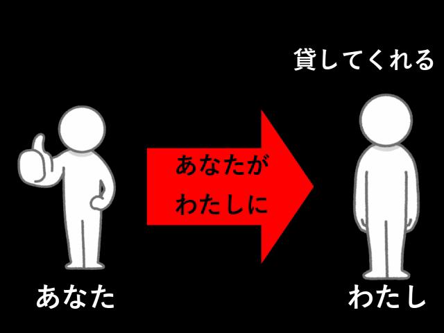f:id:yutonsmaile:20210514232956p:plain