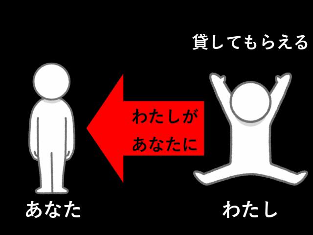 f:id:yutonsmaile:20210514233011p:plain