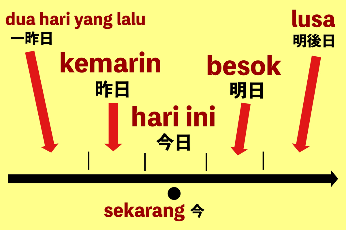 f:id:yutonsmaile:20210831130039j:plain