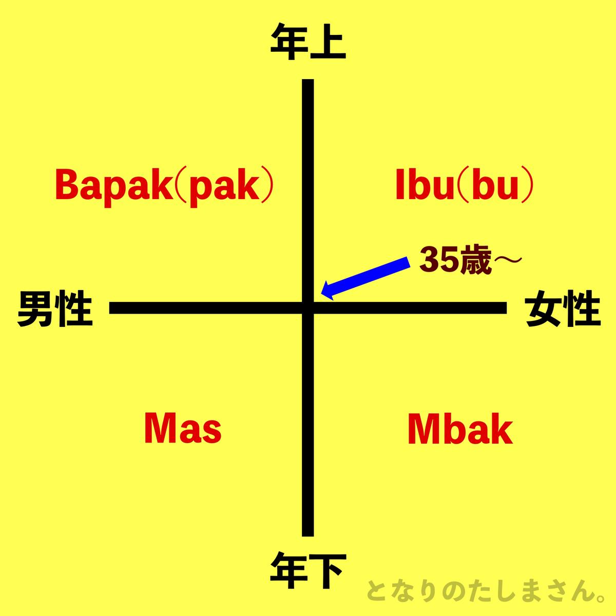 f:id:yutonsmaile:20210903202811j:plain