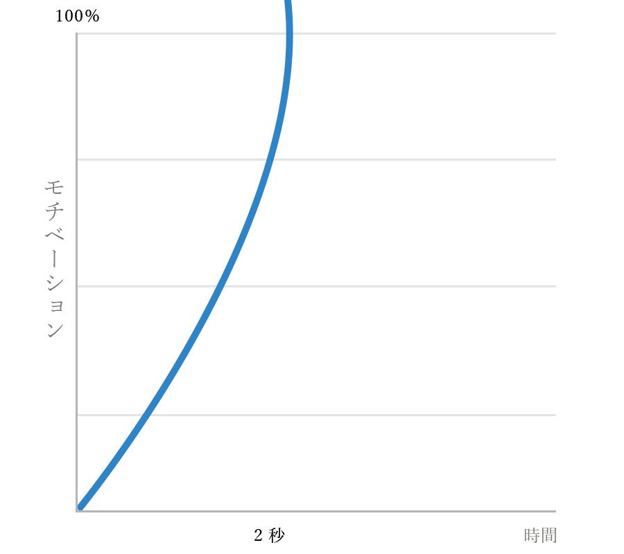 f:id:yutopi60pa:20170124154937p:plain