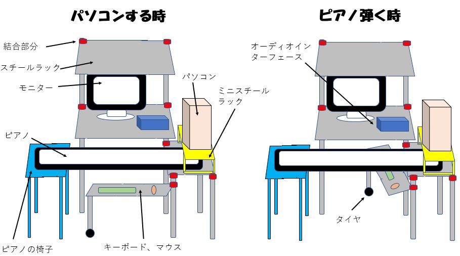 f:id:yutori-hayama:20191217010512p:plain