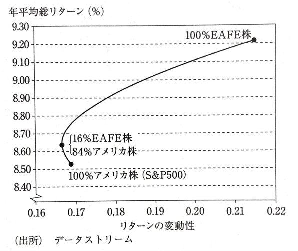 f:id:yutori-i:20190105013309p:plain