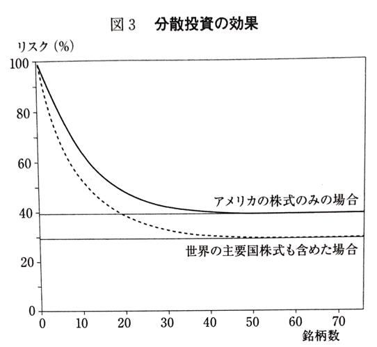 f:id:yutori-i:20190106150558p:plain