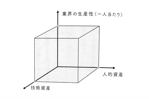 f:id:yutori-i:20190114183147p:plain