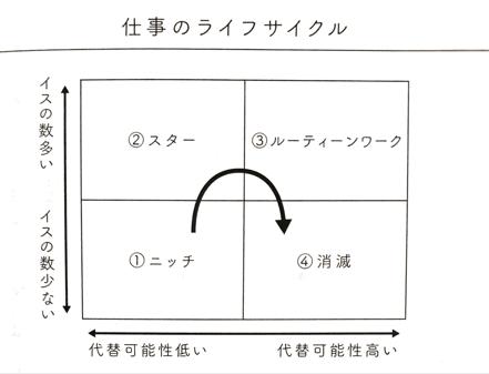 f:id:yutori-i:20190114185455p:plain