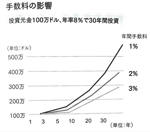 f:id:yutori-i:20190114234655p:plain