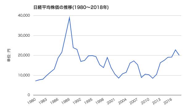 f:id:yutori-i:20190121130713p:plain