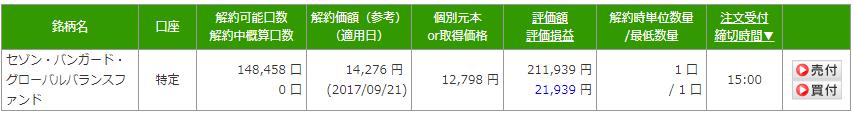 f:id:yutori1oku:20170922233253p:plain