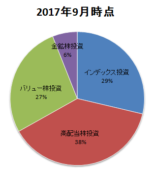 f:id:yutori1oku:20170924110451p:plain