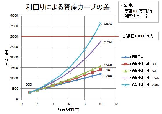 f:id:yutori1oku:20170930121804p:plain