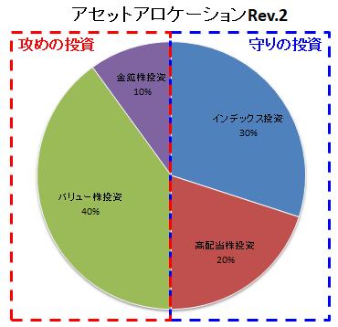 f:id:yutori1oku:20170930123742p:plain