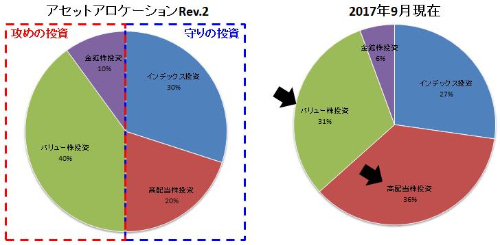 f:id:yutori1oku:20170930125457p:plain