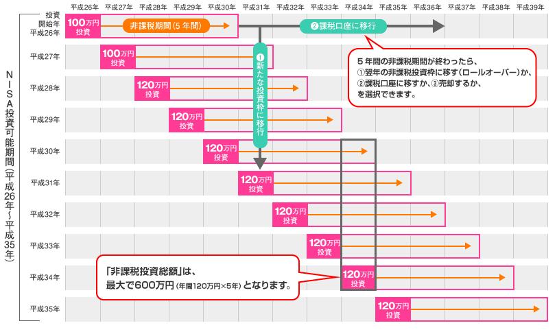 f:id:yutori1oku:20171009214916p:plain