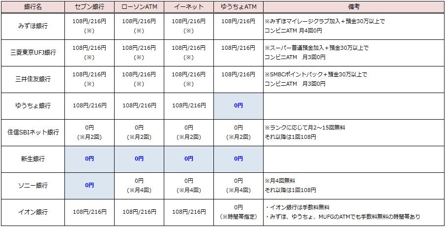 f:id:yutori1oku:20171029181058p:plain