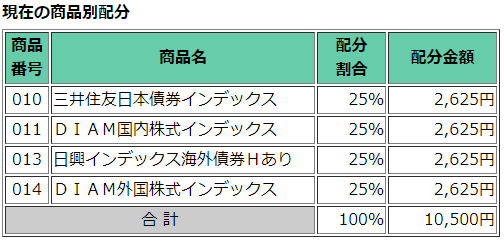 f:id:yutori1oku:20171202183339p:plain