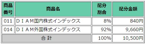 f:id:yutori1oku:20171202184448p:plain