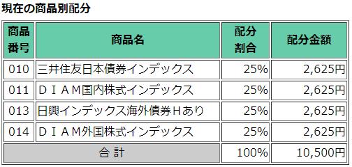 f:id:yutori1oku:20171202194907p:plain