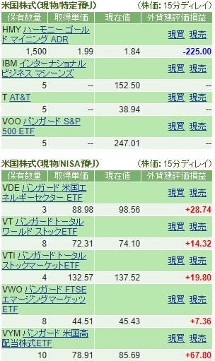 f:id:yutori1oku:20171223094924p:plain