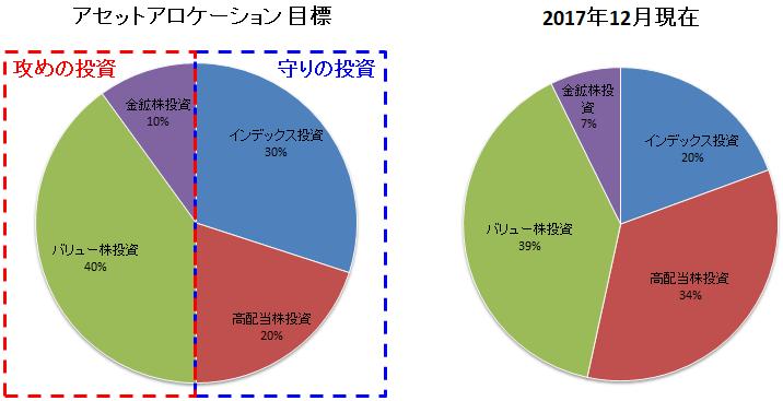 f:id:yutori1oku:20171223101914p:plain