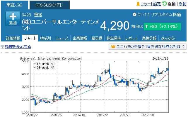 f:id:yutori1oku:20180114161201p:plain