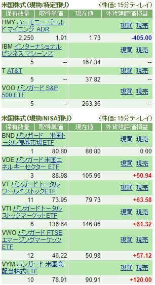 f:id:yutori1oku:20180127120447p:plain