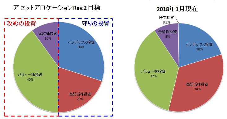 f:id:yutori1oku:20180127121122p:plain