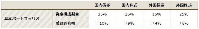 f:id:yutori1oku:20180203142747p:plain