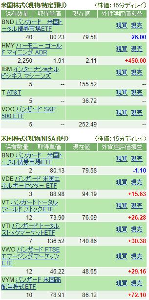 f:id:yutori1oku:20180224111030p:plain